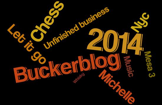 Bblog Top Content 2014